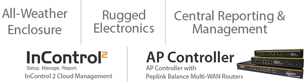 AP One Features