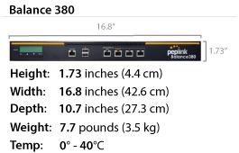 Balance 380
