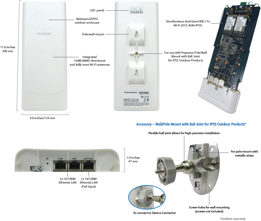 Device Connector – Outdoor IP55 CompactSpecifications