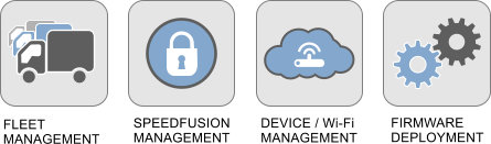 Complete Device Management