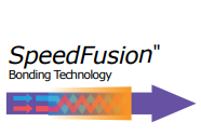 SpeedFusion Bandwidth Bonding and Seamless Failover