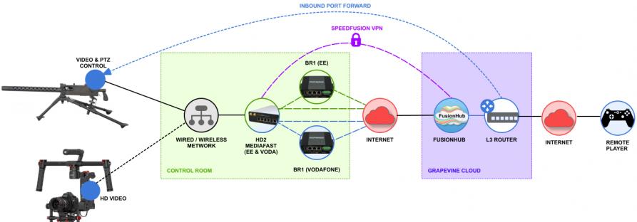 img-responsive center-block